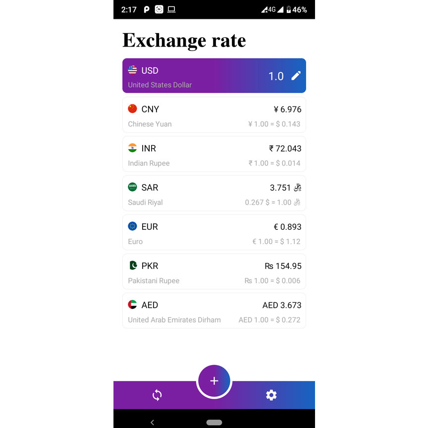 Currency Converter : Exchange Rate Calculator